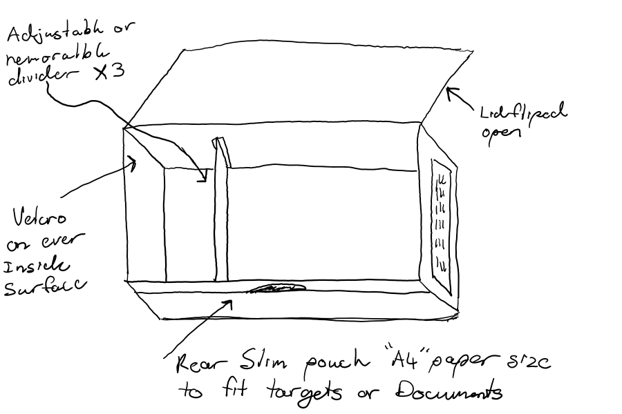 Sketch range bag inside.png